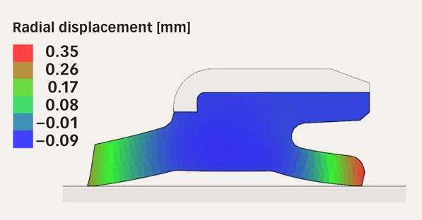 SKF seal design 8